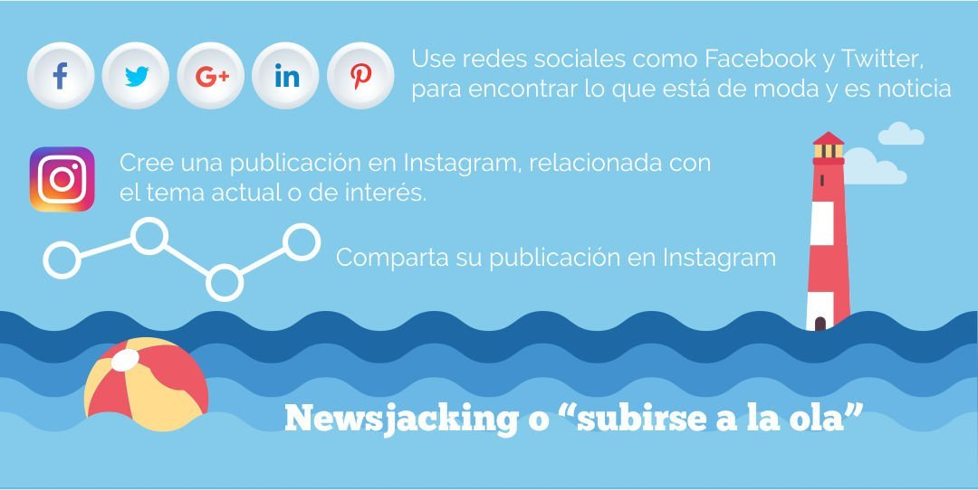"Newsjacking o ""subirse a la ola"""