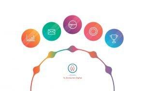 Ok Web – 7+ Razones para elegir WordPress