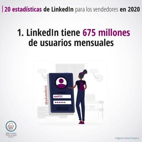 20 estadísticas de LinkedIn-02