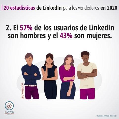 20 estadísticas de LinkedIn-03
