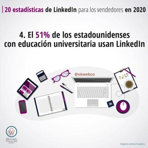 20 estadísticas de LinkedIn-05