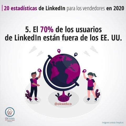20 estadísticas de LinkedIn-06