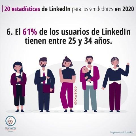 20 estadísticas de LinkedIn-07