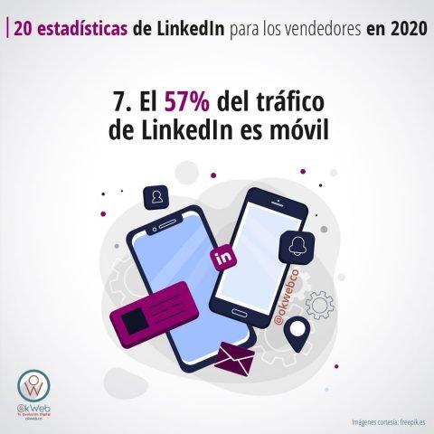 20 estadísticas de LinkedIn-08