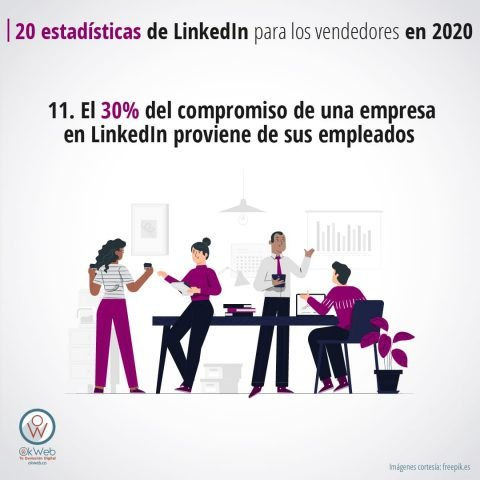 20 estadísticas de LinkedIn-12
