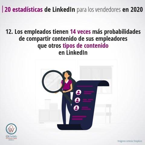 20 estadísticas de LinkedIn-13