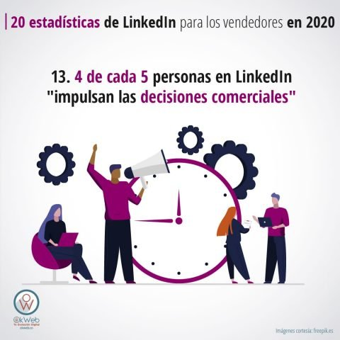 20 estadísticas de LinkedIn-14