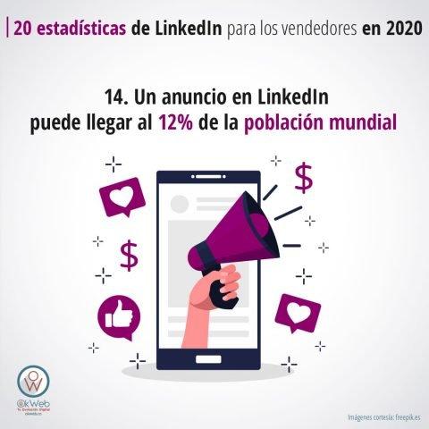 20 estadísticas de LinkedIn-15