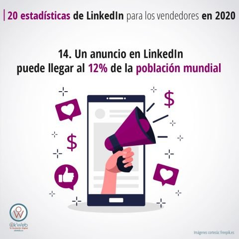 20 estadísticas de LinkedIn-16
