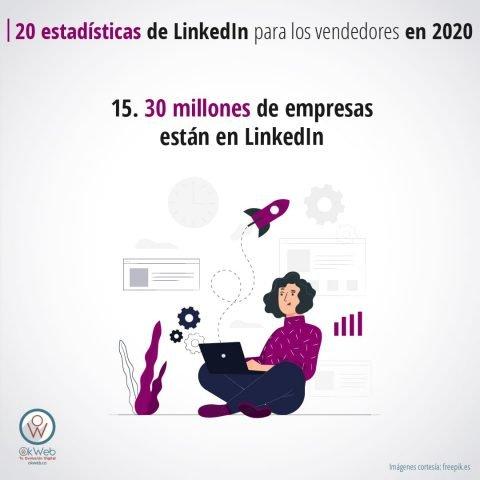 20 estadísticas de LinkedIn-17