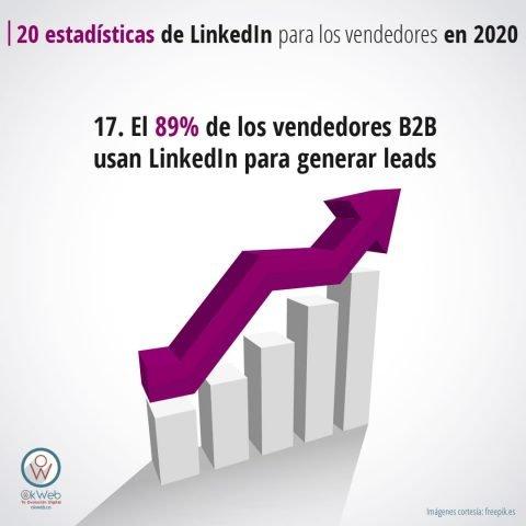 20 estadísticas de LinkedIn-19